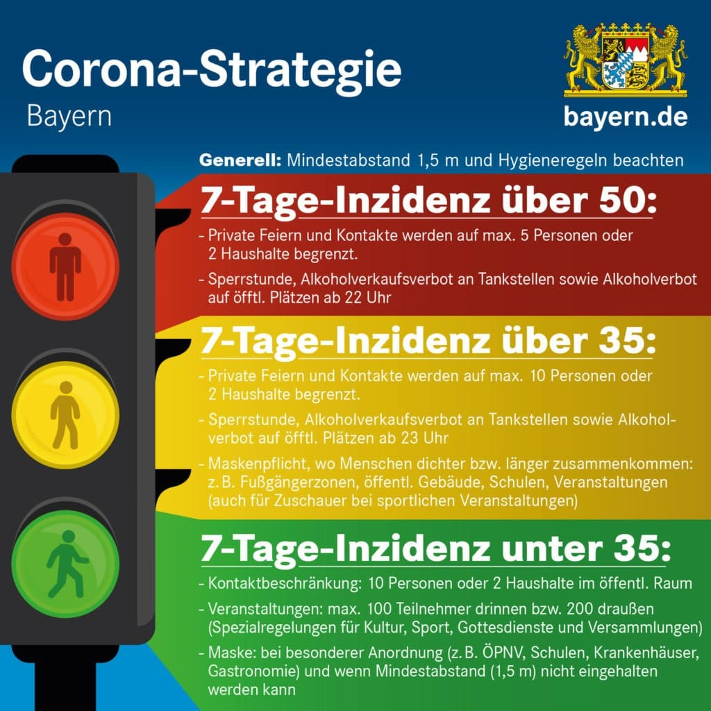 Ampel Corona Strategie Bayern Oktober 2020